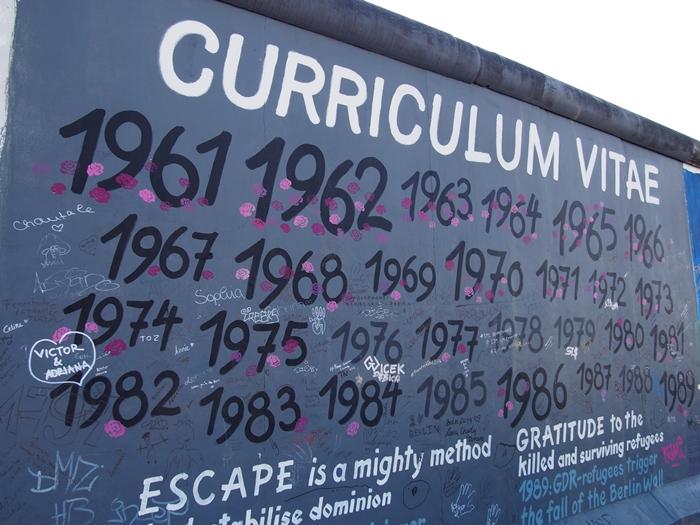 【ドイツ09】冷戦の跡・ベルリンの壁と、個性的なアンペルマン登場!ベルリン観光1 (17)
